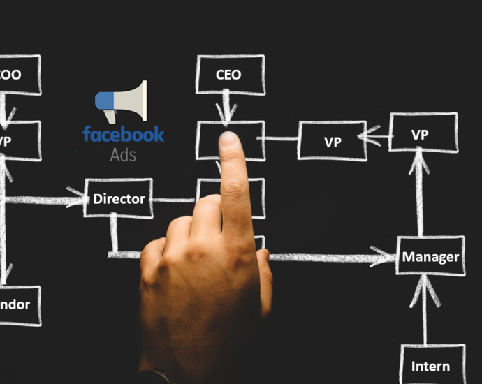 Facebook Ads - 2019 Top Practices, Strategies and Examples
